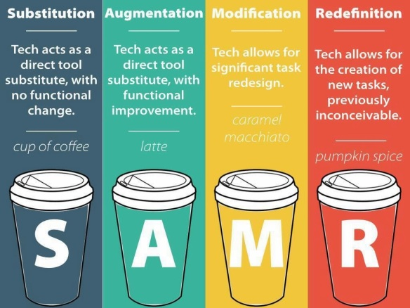 Explaining the SAMR model through coffee