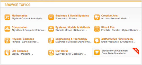 Curriculum areas that have Wolfram Demonstration Models available.