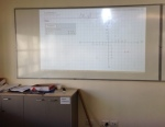 MS OneNote projecting onto whiteboard via MS Surface Pro and Miracast