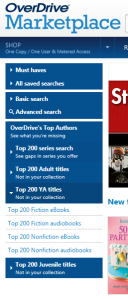 A shot of the interface used by the Library to help identify potential new eBook Purchases.