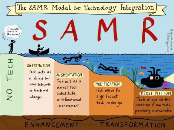 SAMR Diving